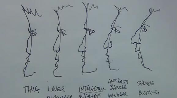 Profiles - Head Form, 4 of 7
