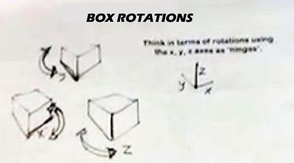 Box Rotation 2 of 8