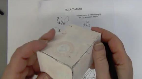 Box Rotation 3 of 8