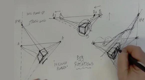 Box Rotation 4 of 8